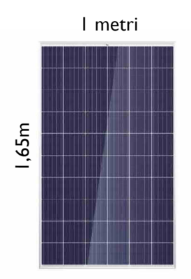 Aurinkopaneeli ja sen mitat